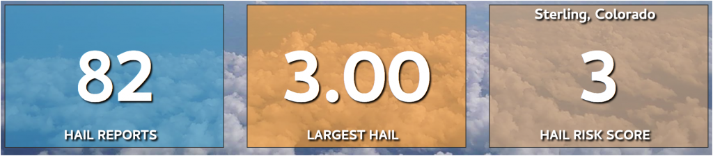 Number of hail reports in the Sterling Area since 2004